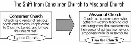 Missional_church_2
